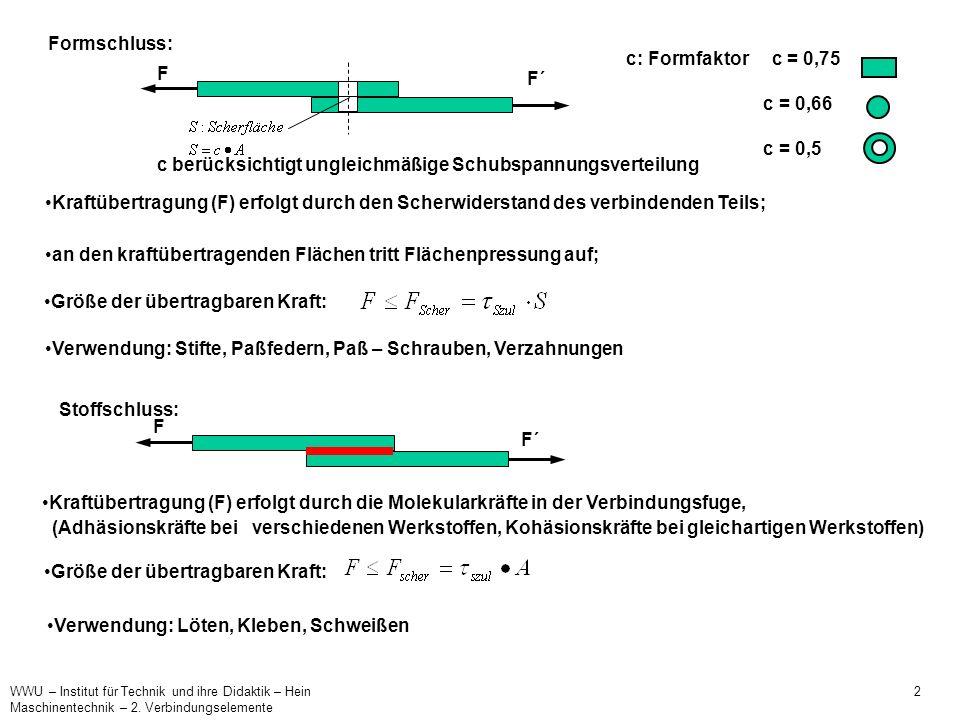 WWU – Institut für Technik und ihre Didaktik – Hein 2 Maschinentechnik – 2. Verbindungselemente Formschluss: F F´ c: Formfaktor c = 0,75 c = 0,66 c =