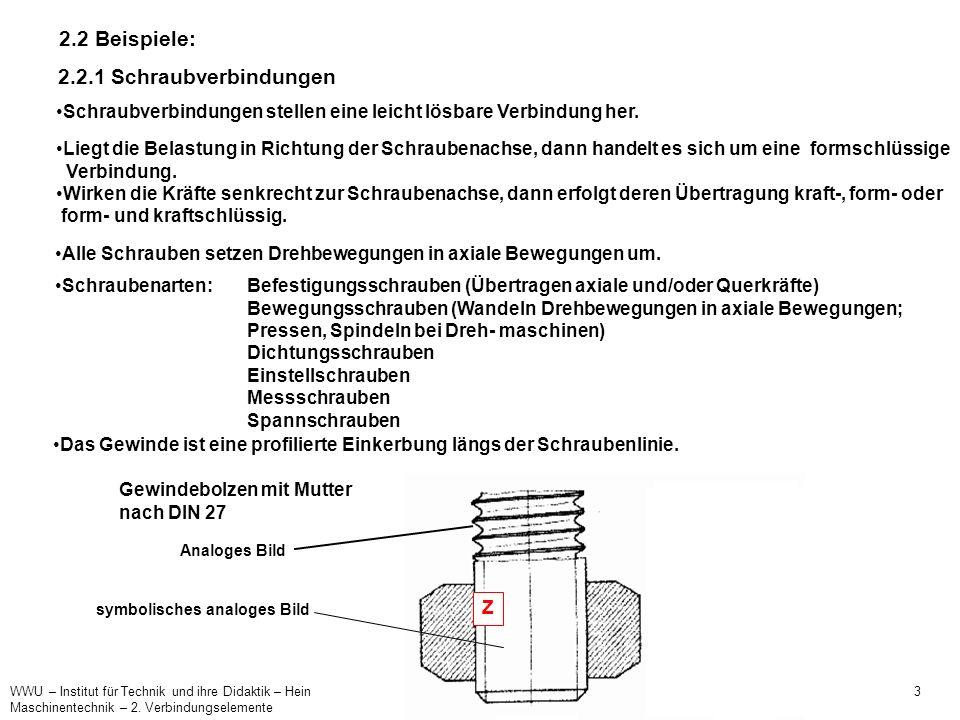 WWU – Institut für Technik und ihre Didaktik – Hein 3 Maschinentechnik – 2. Verbindungselemente 2.2 Beispiele: 2.2.1 Schraubverbindungen Schraubverbin