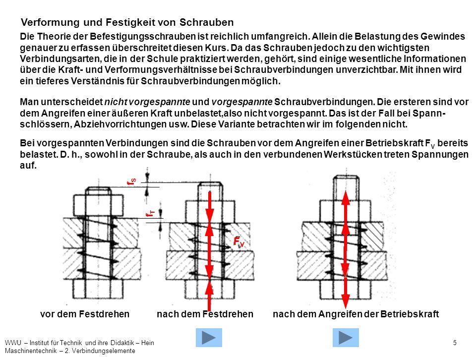 WWU – Institut für Technik und ihre Didaktik – Hein 5 Maschinentechnik – 2. Verbindungselemente Verformung und Festigkeit von Schrauben Die Theorie de