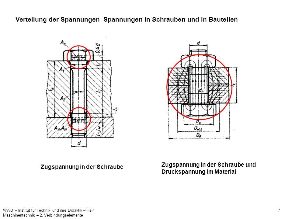 WWU – Institut für Technik und ihre Didaktik – Hein 7 Maschinentechnik – 2. Verbindungselemente Verteilung der Spannungen Spannungen in Schrauben und