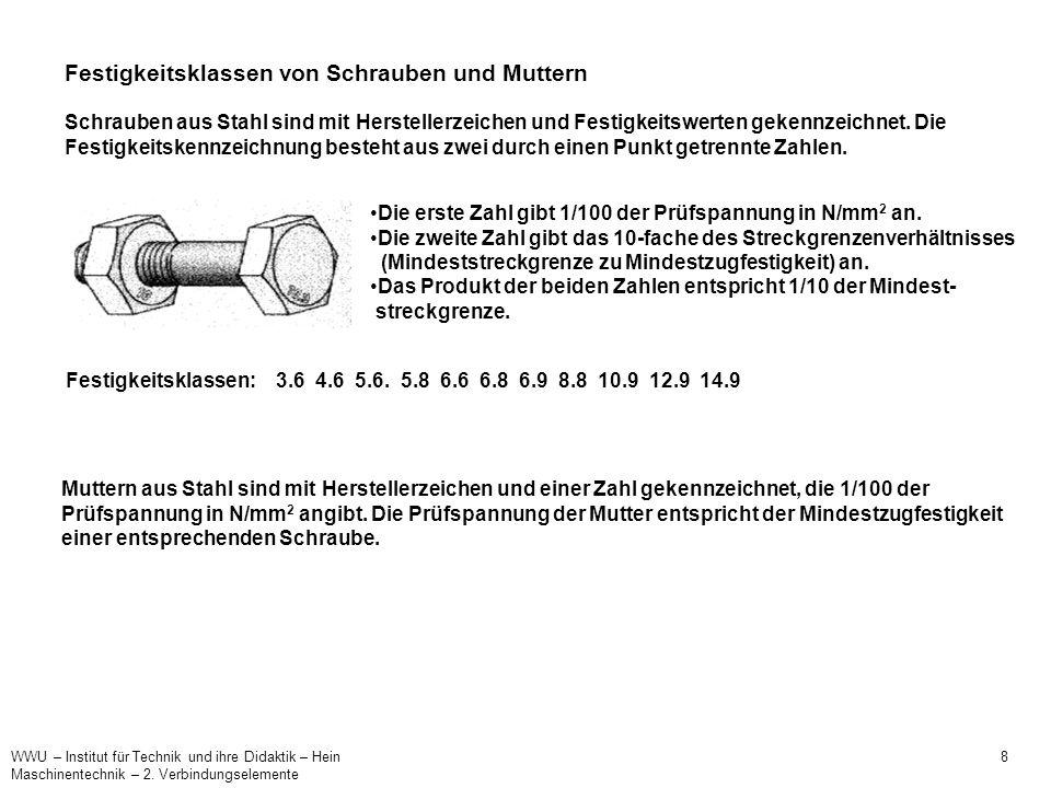 WWU – Institut für Technik und ihre Didaktik – Hein 8 Maschinentechnik – 2. Verbindungselemente Festigkeitsklassen von Schrauben und Muttern Schrauben