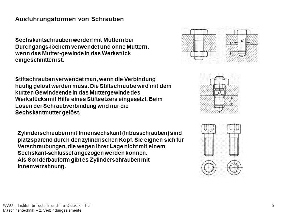 WWU – Institut für Technik und ihre Didaktik – Hein 9 Maschinentechnik – 2. Verbindungselemente Ausführungsformen von Schrauben Sechskantschrauben wer