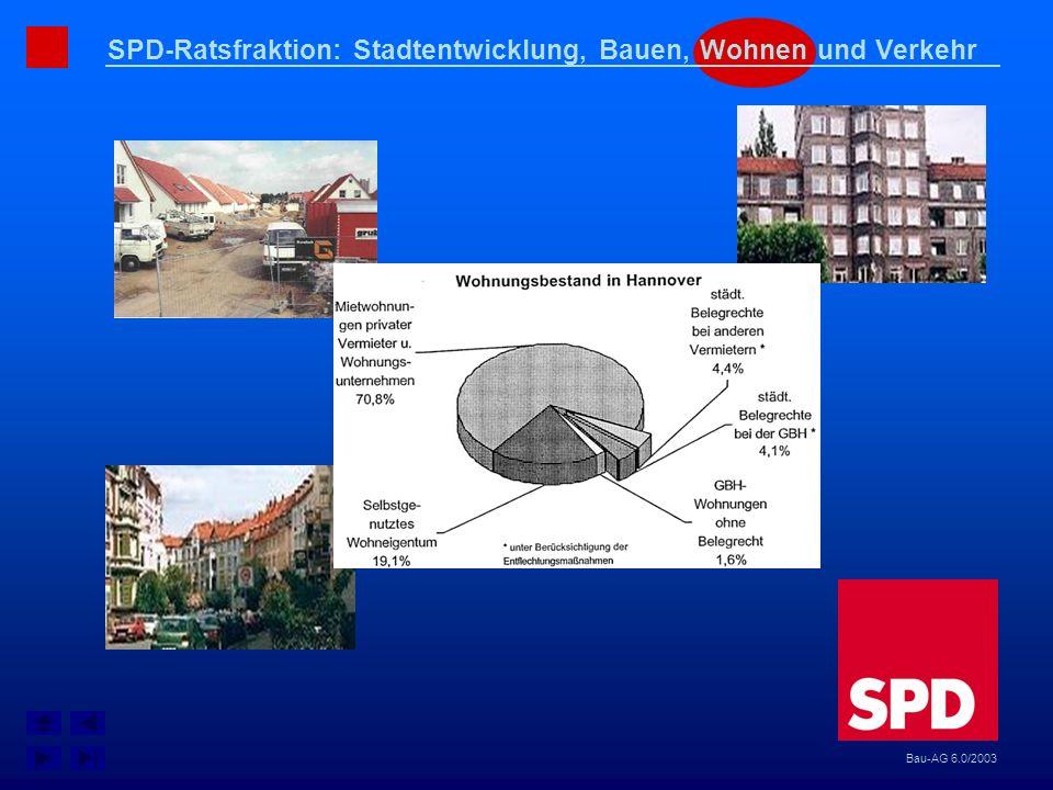 SPD-Ratsfraktion: Stadtentwicklung, Bauen, Wohnen und Verkehr Bau-AG 6.0/2003