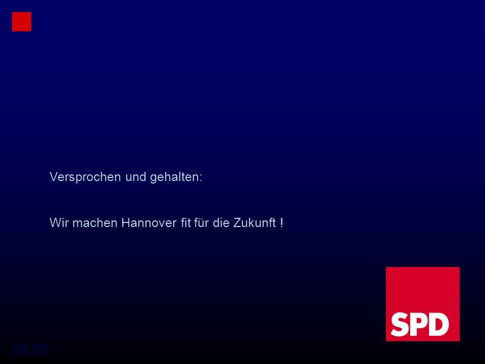 Versprochen und gehalten: Wir machen Hannover fit für die Zukunft !