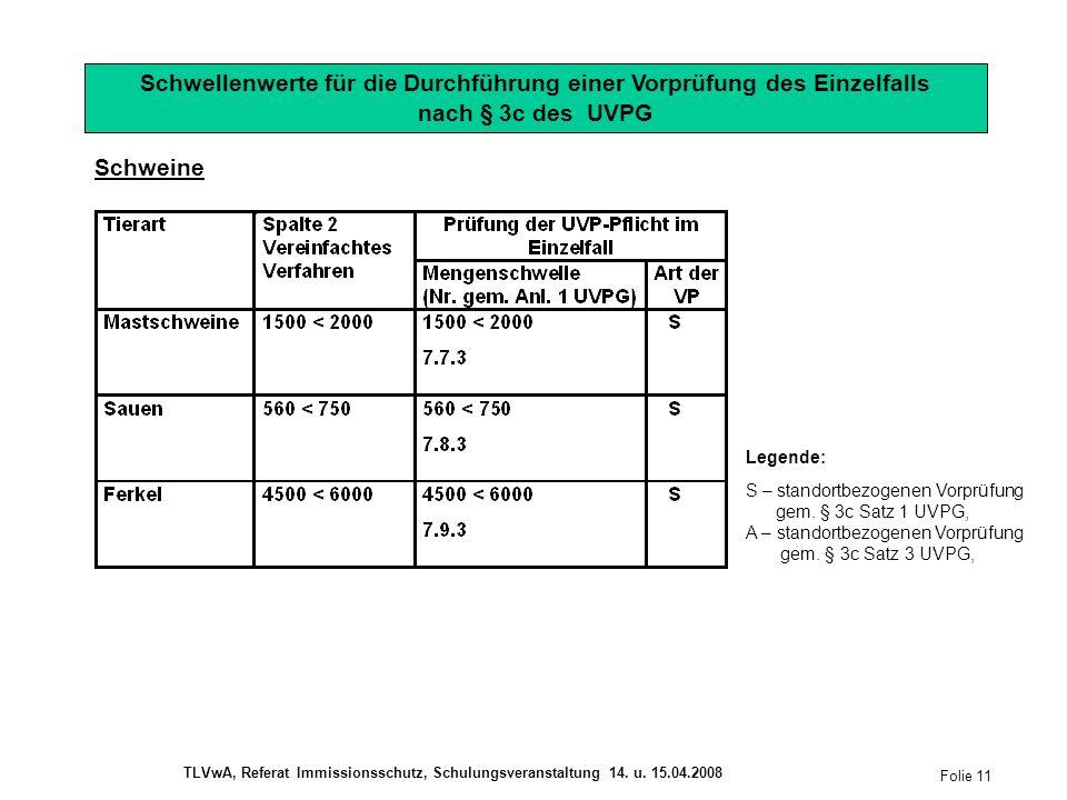 Schweine Schwellenwerte für die Durchführung einer Vorprüfung des Einzelfalls nach § 3c des UVPG Legende: S – standortbezogenen Vorprüfung gem.