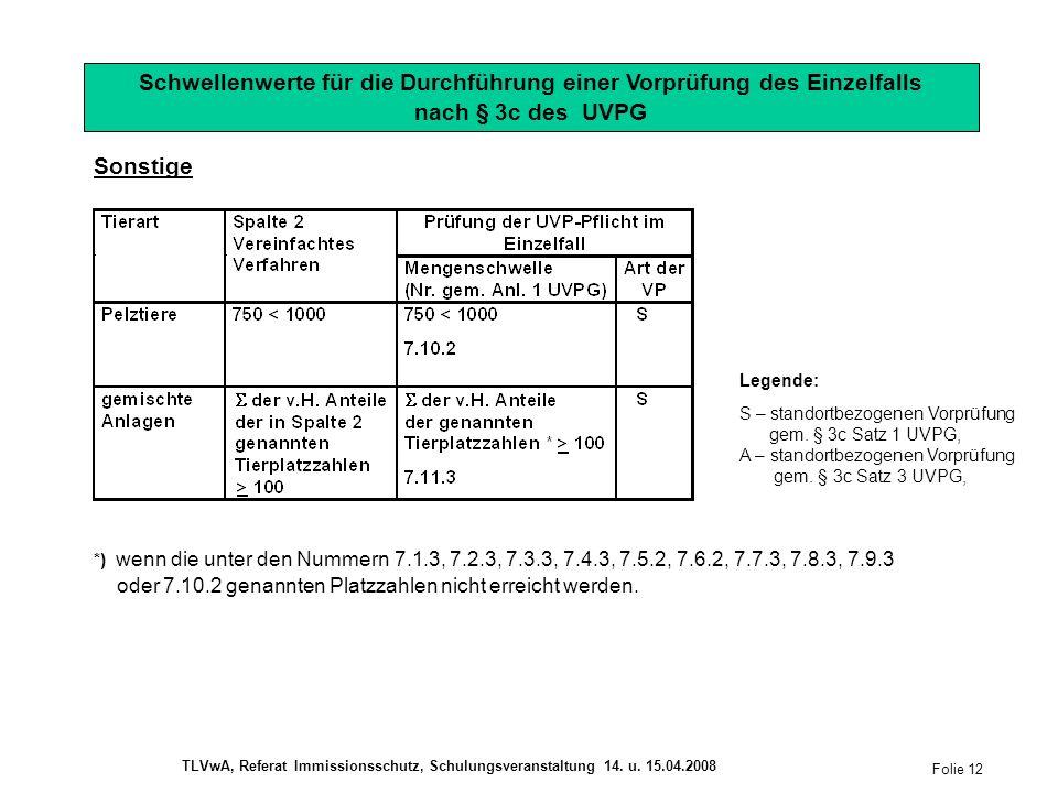 Sonstige Schwellenwerte für die Durchführung einer Vorprüfung des Einzelfalls nach § 3c des UVPG Legende: S – standortbezogenen Vorprüfung gem.