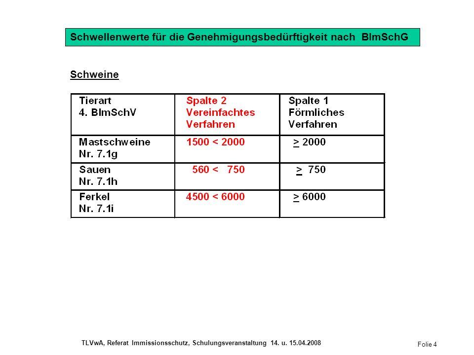 Schweine Schwellenwerte für die Genehmigungsbedürftigkeit nach BImSchG Folie 4 TLVwA, Referat Immissionsschutz, Schulungsveranstaltung 14.