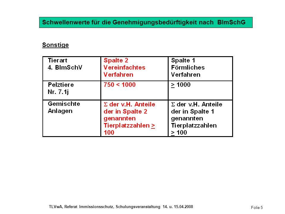 Prüfung der Vorhaben auf Genehmigungsfähigkeit Bei der Prüfung von Anträgen auf Erteilung einer Genehmigung zur Errichtung und Betrieb (§ 4 BImSchG), zur wesentlichen Änderung einer bestehenden Anlage (§ 16 BImSchG) oder Anzeigen (§ 15 BImSchG) ist die Erste Allgemeine Verwaltungsvorschrift zum BImSchG - Technische Anleitung zur Reinhaltung der Luft (TA Luft) vom 24.07.2002 generell zu beachten.