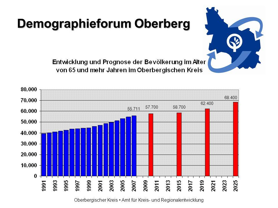Demographieforum Oberberg Oberbergischer Kreis Amt für Kreis- und Regionalentwicklung 55.711 57.700 58.700 62.400 68.400