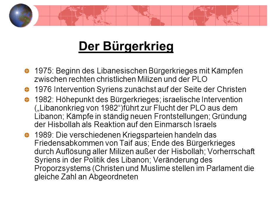 Der Bürgerkrieg 1975: Beginn des Libanesischen Bürgerkrieges mit Kämpfen zwischen rechten christlichen Milizen und der PLO 1976 Intervention Syriens z