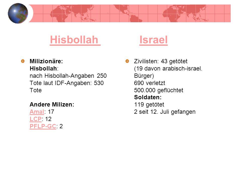 Hisbollah Hisbollah IsraelIsrael Milizionäre: Hisbollah: nach Hisbollah-Angaben 250 Tote laut IDF-Angaben: 530 Tote Andere Milizen: Amal: 17 LCP: 12 P