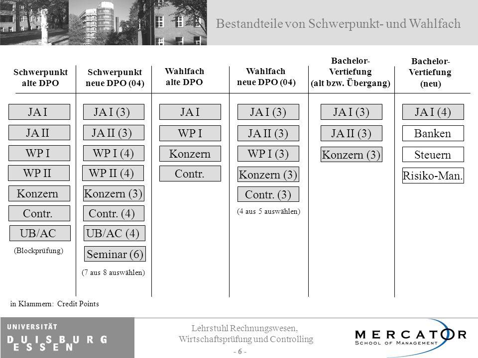 Lehrstuhl Rechnungswesen, Wirtschaftsprüfung und Controlling - 6 - Schwerpunkt alte DPO Schwerpunkt neue DPO (04) Wahlfach neue DPO (04) Bachelor- Ver