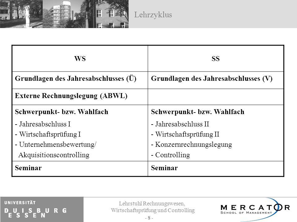 Lehrstuhl Rechnungswesen, Wirtschaftsprüfung und Controlling - 8 - Lehrzyklus WSSS Grundlagen des Jahresabschlusses (Ü)Grundlagen des Jahresabschlusse
