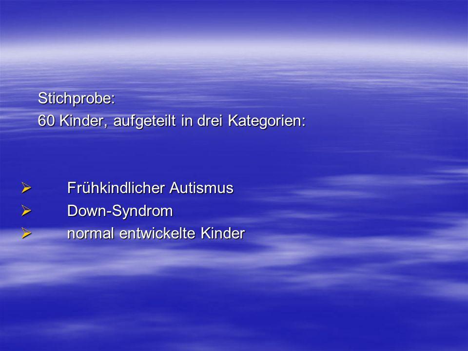 Stichprobe: 60 Kinder, aufgeteilt in drei Kategorien: Frühkindlicher Autismus Frühkindlicher Autismus Down-Syndrom Down-Syndrom normal entwickelte Kin