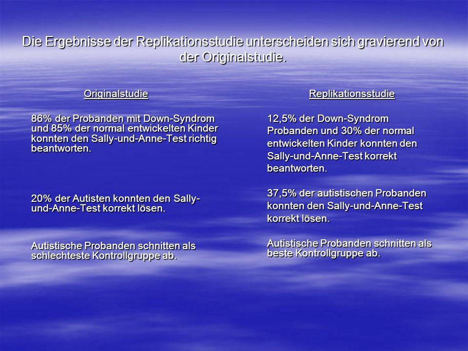 Die Ergebnisse der Replikationsstudie unterscheiden sich gravierend von der Originalstudie. Originalstudie 86% der Probanden mit Down-Syndrom und 85%