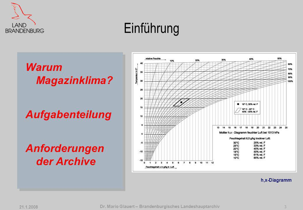 Dr.Mario Glauert – Brandenburgisches Landeshauptarchiv 21.1.2008 3 Einführung Warum Magazinklima.