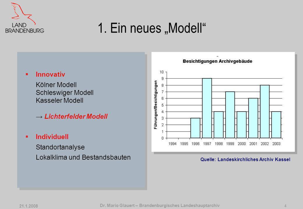 Dr. Mario Glauert – Brandenburgisches Landeshauptarchiv 21.1.2008 3 Einführung Warum Magazinklima? Aufgabenteilung Anforderungen der Archive Warum Mag