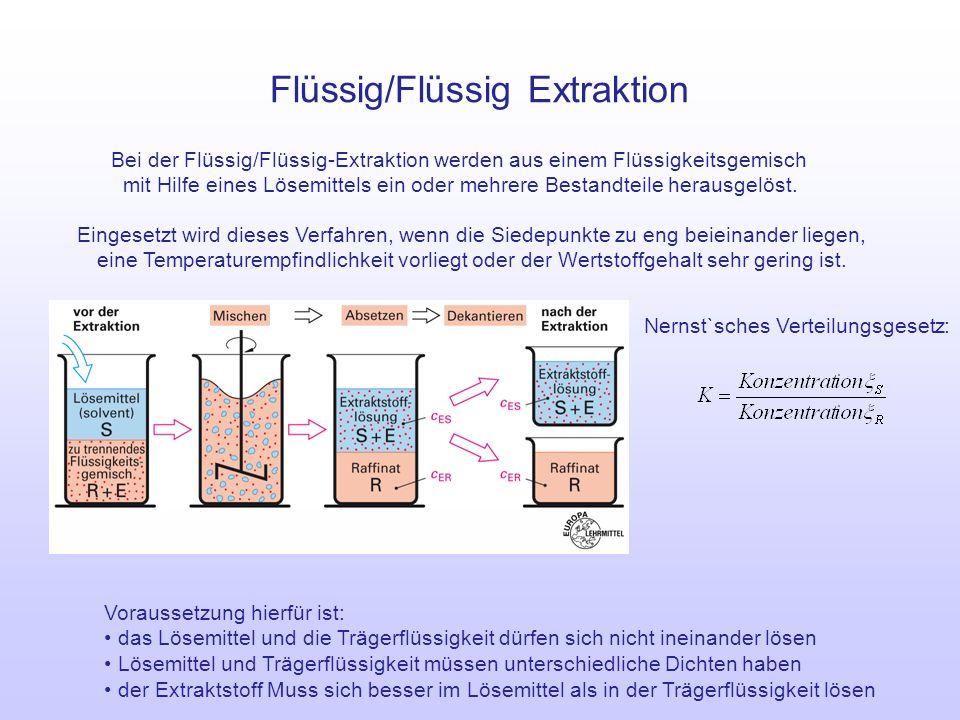 Flüssig/Flüssig Extraktion Bei der Flüssig/Flüssig-Extraktion werden aus einem Flüssigkeitsgemisch mit Hilfe eines Lösemittels ein oder mehrere Bestan