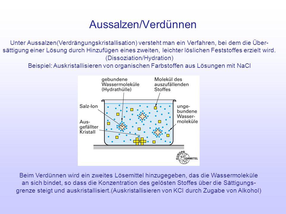 Aussalzen/Verdünnen Unter Aussalzen(Verdrängungskristallisation) versteht man ein Verfahren, bei dem die Über- sättigung einer Lösung durch Hinzufügen
