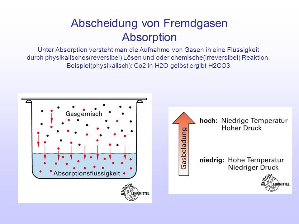 Abscheidung von Fremdgasen Absorption Unter Absorption versteht man die Aufnahme von Gasen in eine Flüssigkeit durch physikalisches(reversibel) Lösen