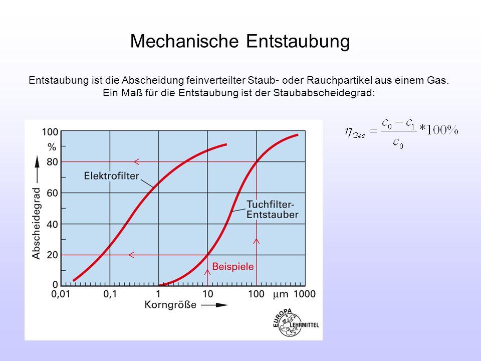Mechanische Entstaubung Entstaubung ist die Abscheidung feinverteilter Staub- oder Rauchpartikel aus einem Gas. Ein Maß für die Entstaubung ist der St