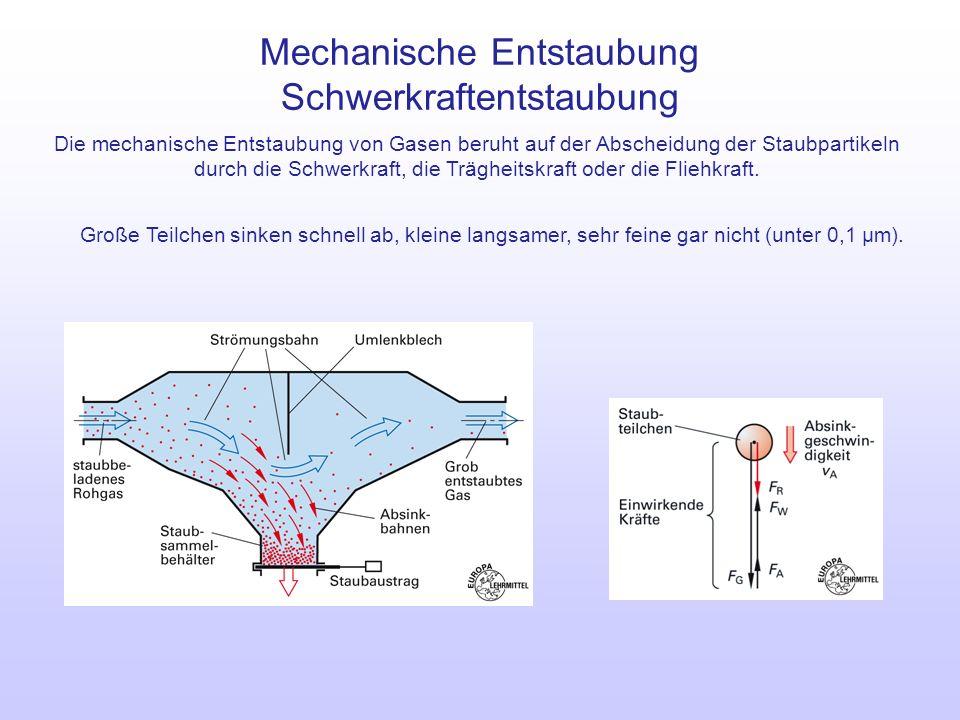 Mechanische Entstaubung Schwerkraftentstaubung Die mechanische Entstaubung von Gasen beruht auf der Abscheidung der Staubpartikeln durch die Schwerkra