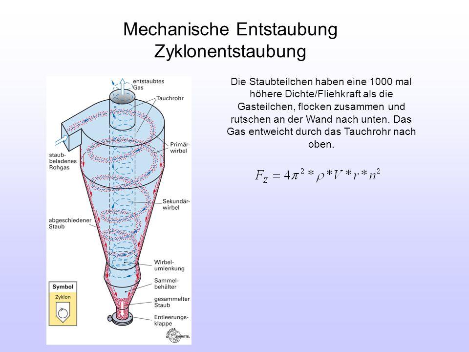 Mechanische Entstaubung Zyklonentstaubung Die Staubteilchen haben eine 1000 mal höhere Dichte/Fliehkraft als die Gasteilchen, flocken zusammen und rut
