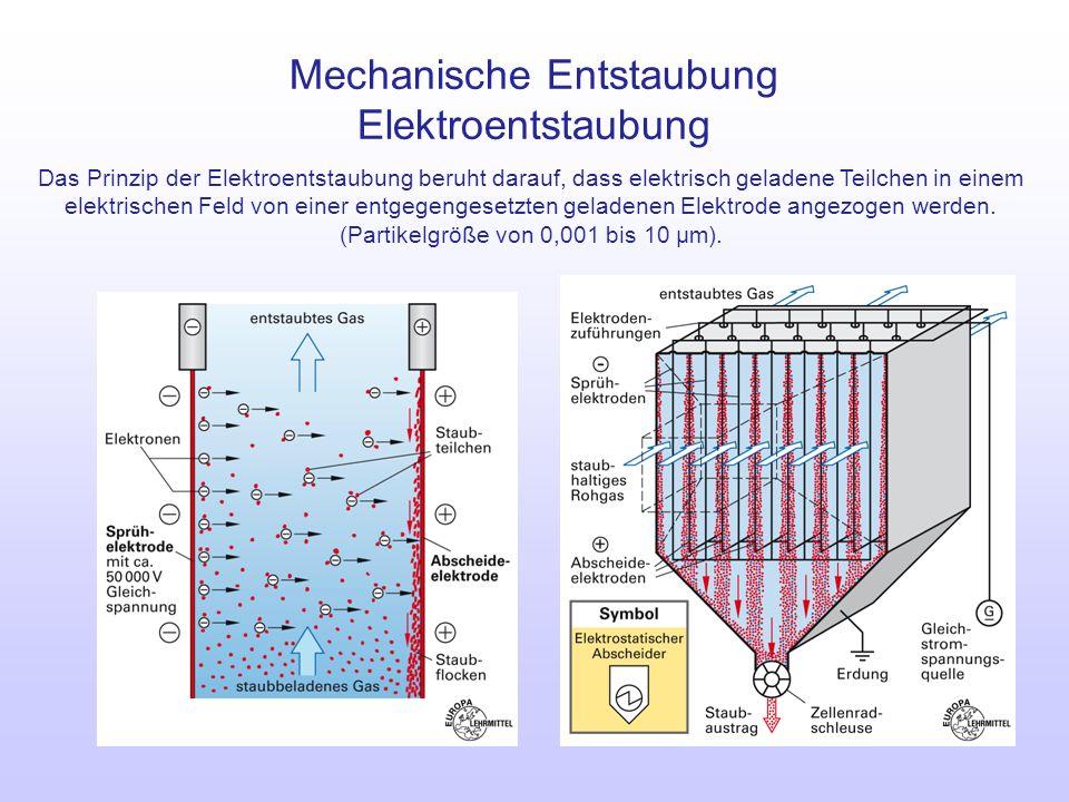 Mechanische Entstaubung Elektroentstaubung Das Prinzip der Elektroentstaubung beruht darauf, dass elektrisch geladene Teilchen in einem elektrischen F