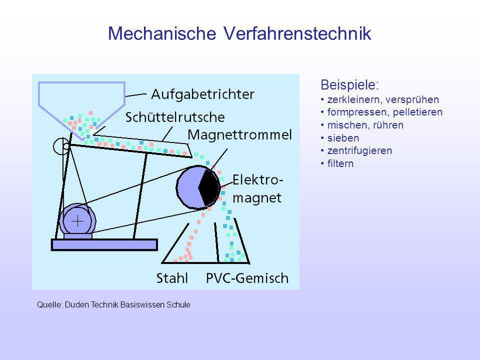 Mechanische Verfahrenstechnik Quelle: Duden Technik Basiswissen Schule Beispiele: zerkleinern, versprühen formpressen, pelletieren mischen, rühren sie