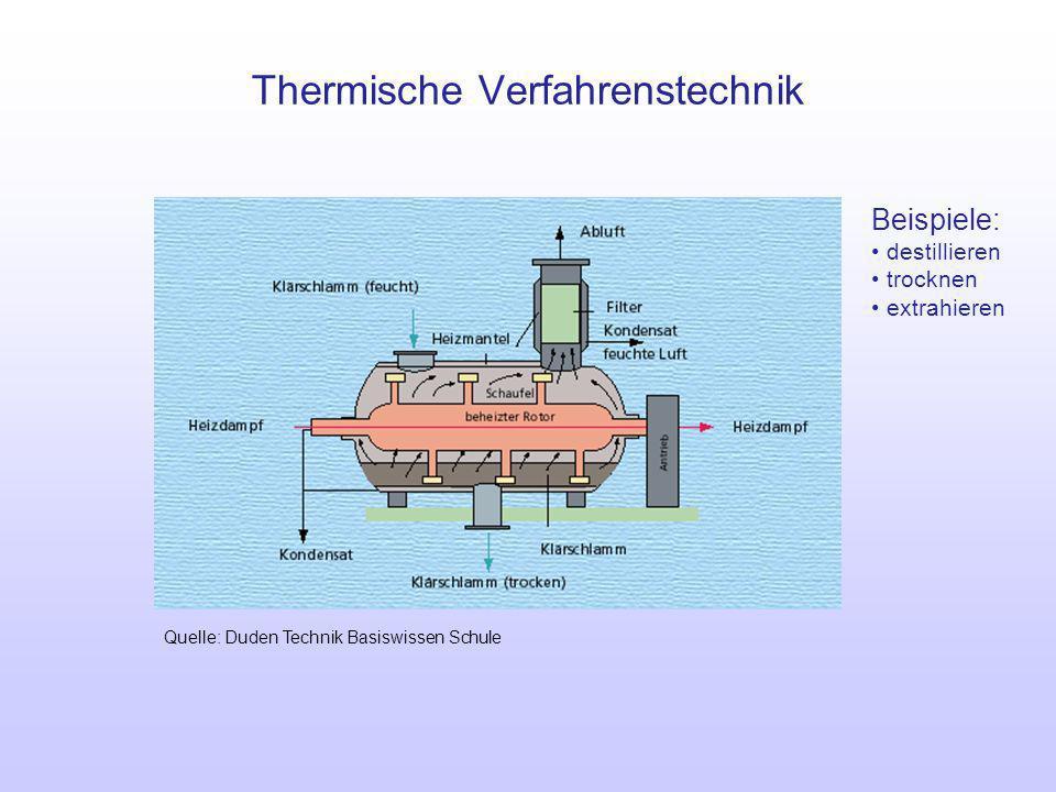 Thermische Verfahrenstechnik Quelle: Duden Technik Basiswissen Schule Beispiele: destillieren trocknen extrahieren