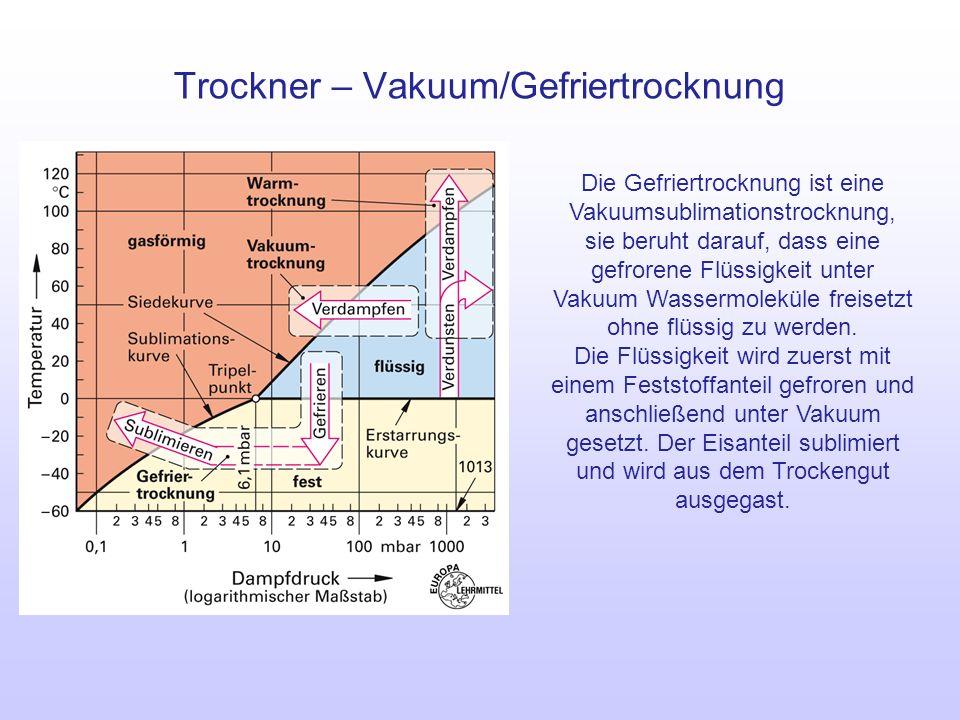 Trockner – Vakuum/Gefriertrocknung Die Gefriertrocknung ist eine Vakuumsublimationstrocknung, sie beruht darauf, dass eine gefrorene Flüssigkeit unter
