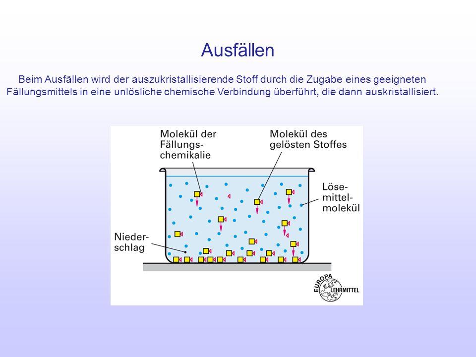 Ausfällen Beim Ausfällen wird der auszukristallisierende Stoff durch die Zugabe eines geeigneten Fällungsmittels in eine unlösliche chemische Verbindu