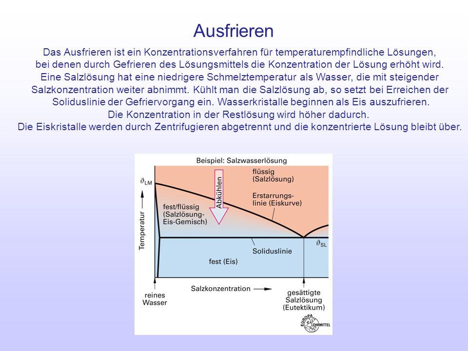 Ausfrieren Das Ausfrieren ist ein Konzentrationsverfahren für temperaturempfindliche Lösungen, bei denen durch Gefrieren des Lösungsmittels die Konzen
