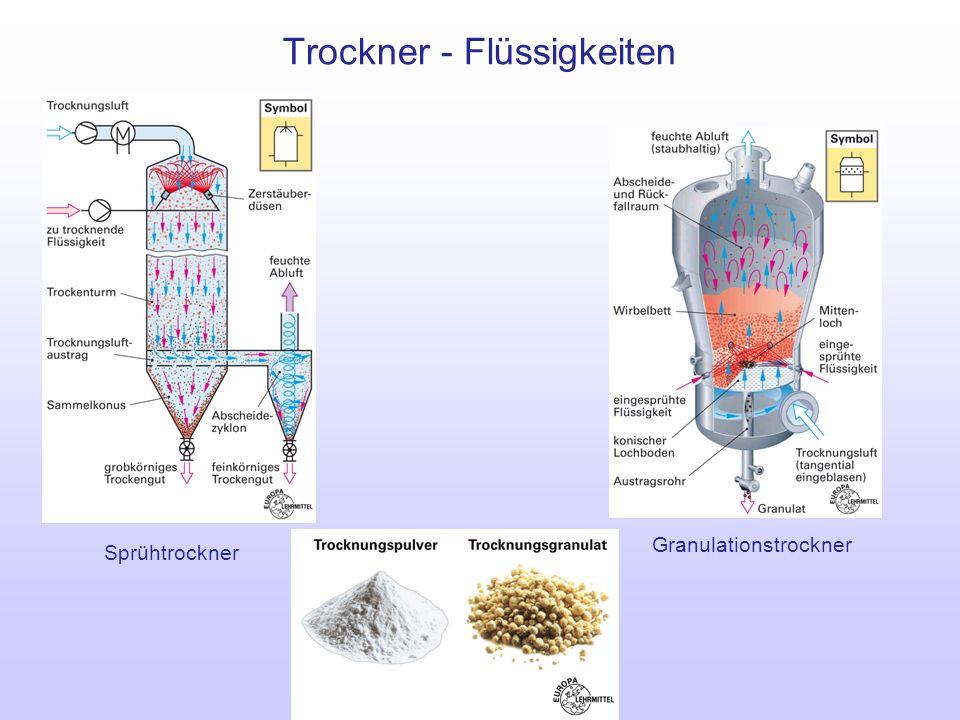 Trockner - Flüssigkeiten Granulationstrockner Sprühtrockner