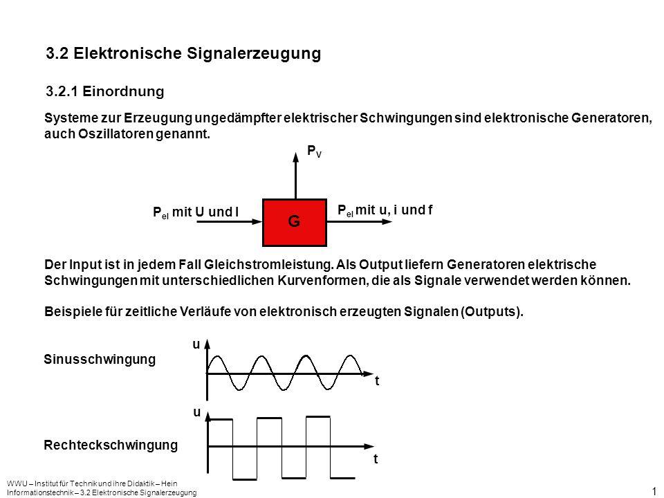 WWU – Institut für Technik und ihre Didaktik – Hein Informationstechnik – 3.2 Elektronische Signalerzeugung 1 3.2 Elektronische Signalerzeugung System