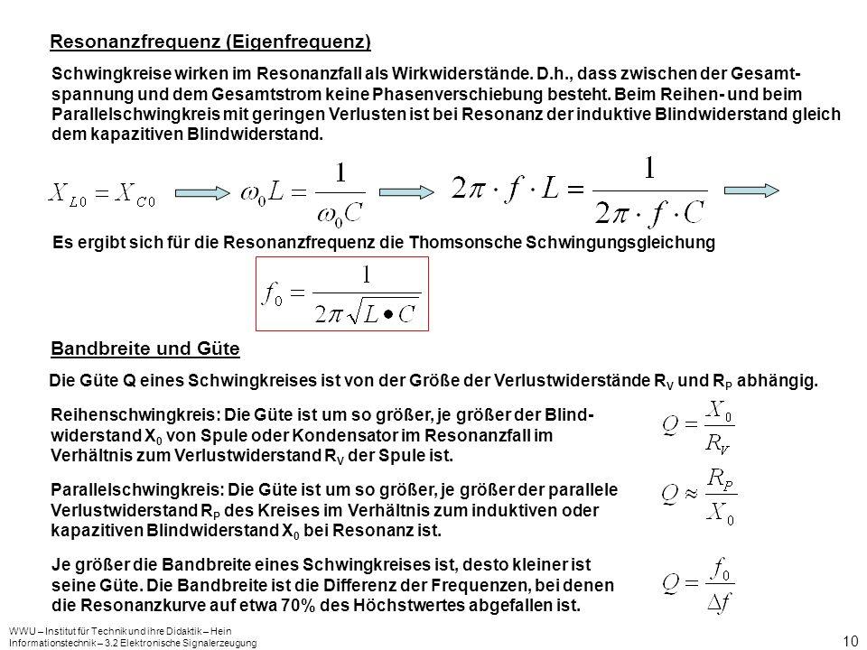 WWU – Institut für Technik und ihre Didaktik – Hein Informationstechnik – 3.2 Elektronische Signalerzeugung 10 Resonanzfrequenz (Eigenfrequenz) Schwin