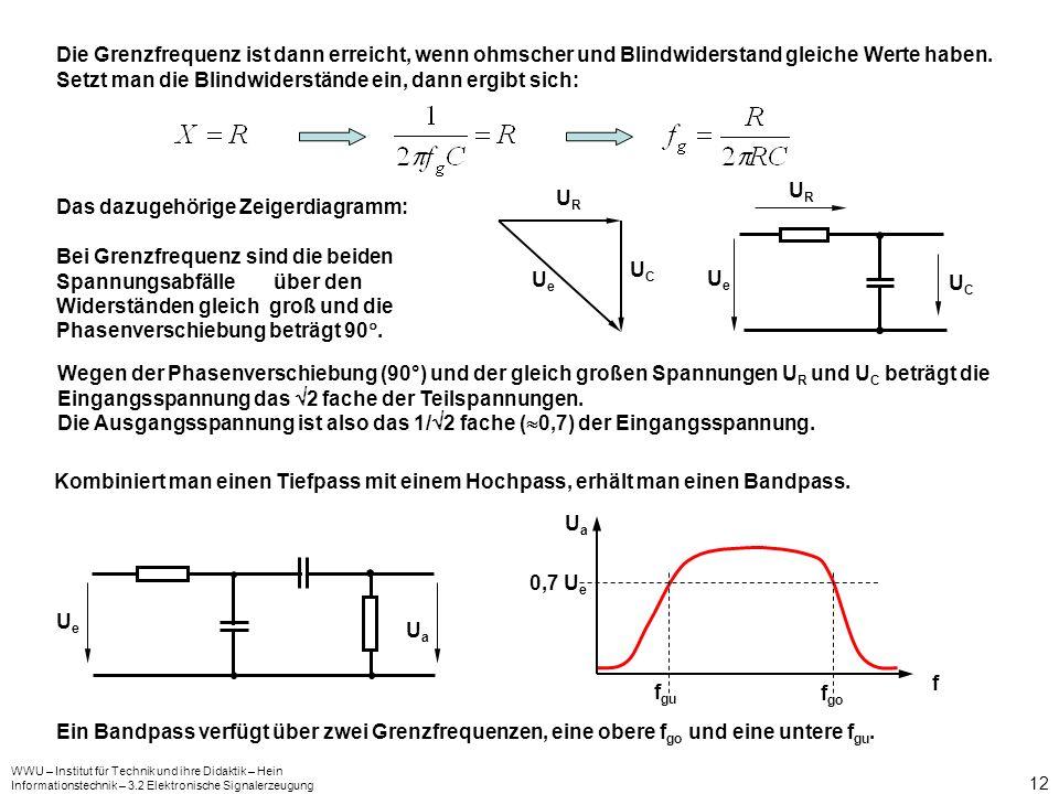 WWU – Institut für Technik und ihre Didaktik – Hein Informationstechnik – 3.2 Elektronische Signalerzeugung 12 Die Grenzfrequenz ist dann erreicht, we