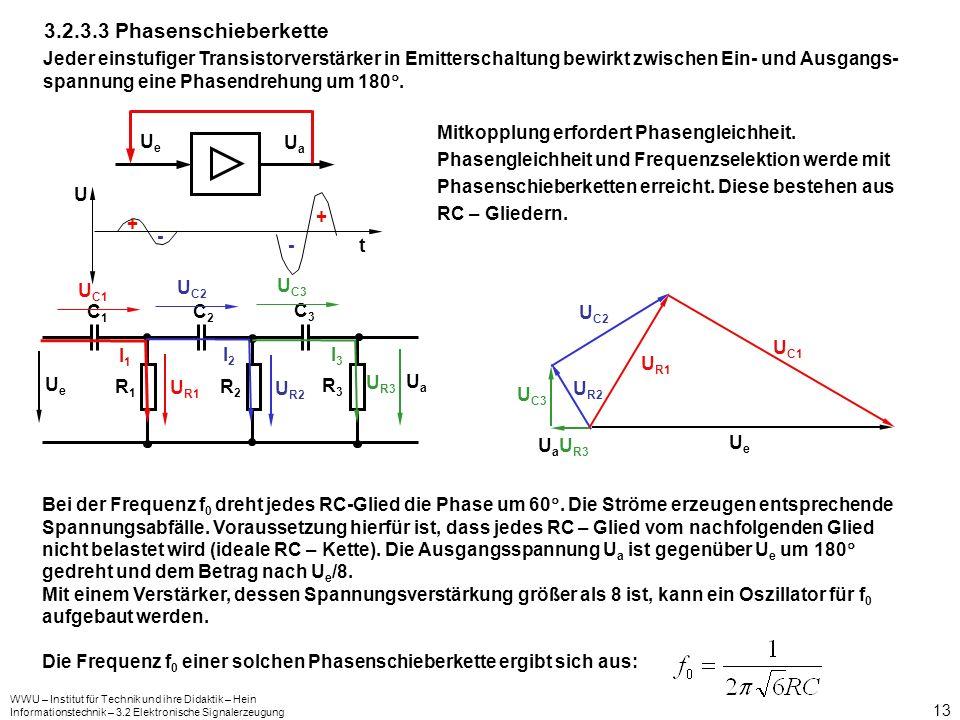 WWU – Institut für Technik und ihre Didaktik – Hein Informationstechnik – 3.2 Elektronische Signalerzeugung 13 Jeder einstufiger Transistorverstärker