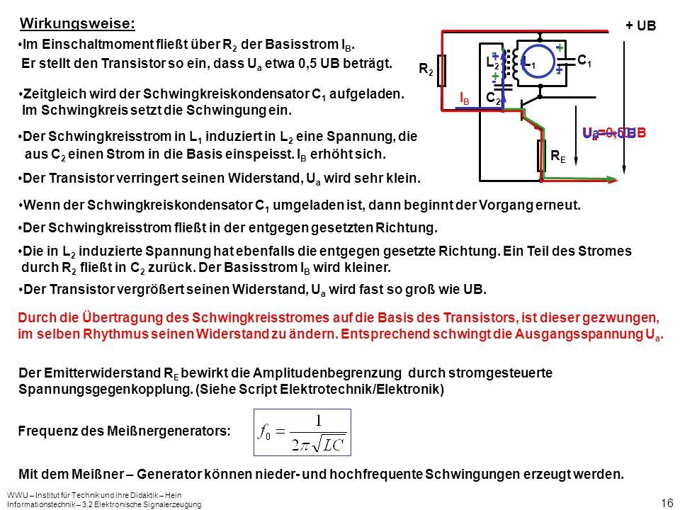WWU – Institut für Technik und ihre Didaktik – Hein Informationstechnik – 3.2 Elektronische Signalerzeugung 16 Wirkungsweise: Frequenz des Meißnergene