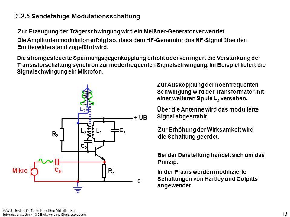 WWU – Institut für Technik und ihre Didaktik – Hein Informationstechnik – 3.2 Elektronische Signalerzeugung 18 3.2.5 Sendefähige Modulationsschaltung