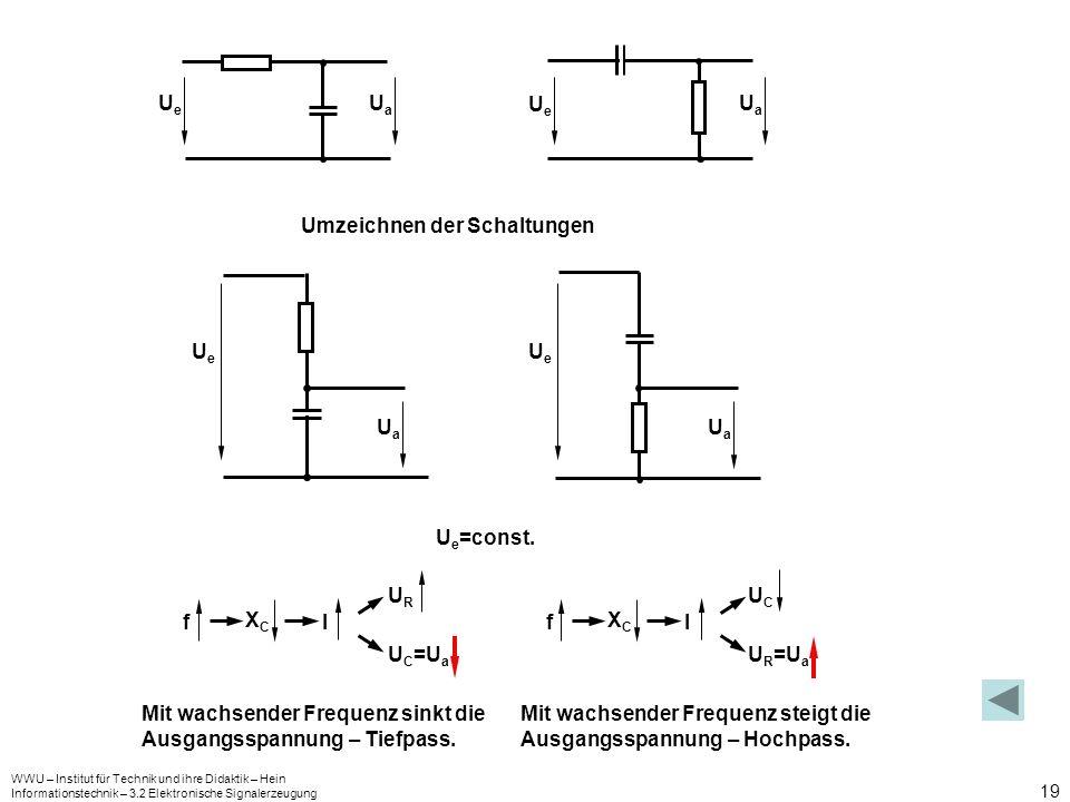 WWU – Institut für Technik und ihre Didaktik – Hein Informationstechnik – 3.2 Elektronische Signalerzeugung 19 Umzeichnen der Schaltungen UeUe UeUe Ua