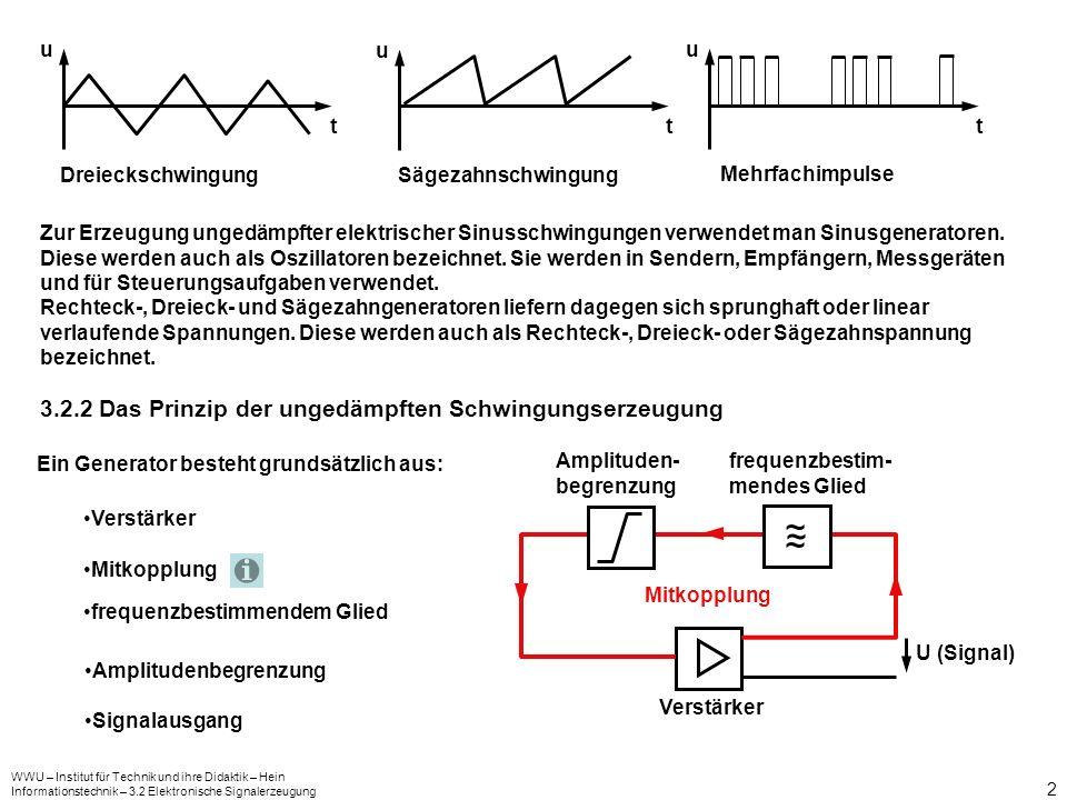 WWU – Institut für Technik und ihre Didaktik – Hein Informationstechnik – 3.2 Elektronische Signalerzeugung 13 Jeder einstufiger Transistorverstärker in Emitterschaltung bewirkt zwischen Ein- und Ausgangs- spannung eine Phasendrehung um 180.