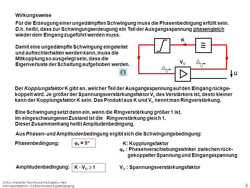 WWU – Institut für Technik und ihre Didaktik – Hein Informationstechnik – 3.2 Elektronische Signalerzeugung 4 Frequenzbestimmung Damit ein Generator nur mit einer bestimmten Frequenz schwingt, muss in den Rückkopplungs- zweig ein frequenzabhängiges Glied eingefügt werden.