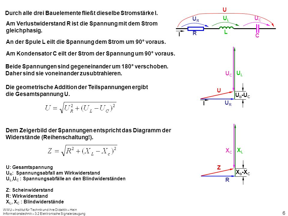 WWU – Institut für Technik und ihre Didaktik – Hein Informationstechnik – 3.2 Elektronische Signalerzeugung 7 Bei Resonanzfrequenz sind die Spannungen an Spule und Kondensator gleich groß.