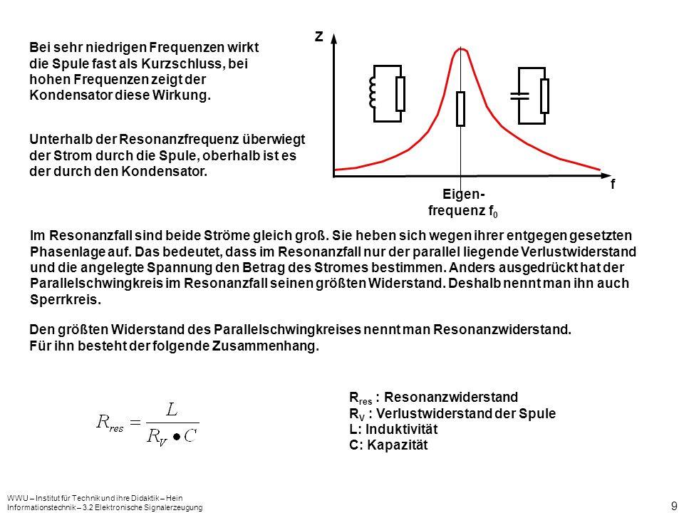 WWU – Institut für Technik und ihre Didaktik – Hein Informationstechnik – 3.2 Elektronische Signalerzeugung 10 Resonanzfrequenz (Eigenfrequenz) Schwingkreise wirken im Resonanzfall als Wirkwiderstände.