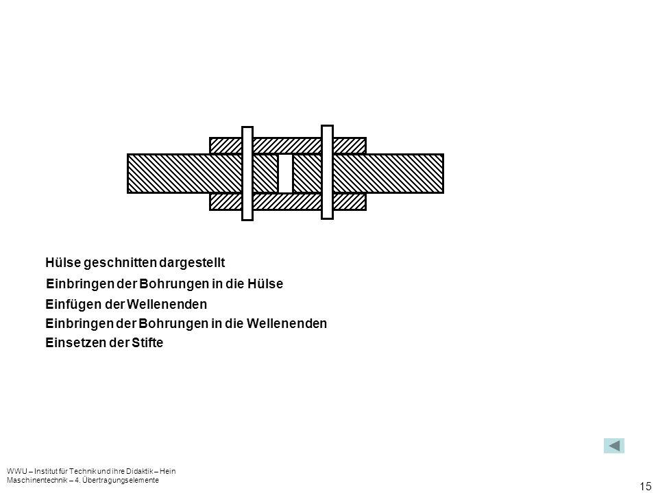 WWU – Institut für Technik und ihre Didaktik – Hein Maschinentechnik – 4. Übertragungselemente 15 Hülse geschnitten dargestellt Einbringen der Bohrung