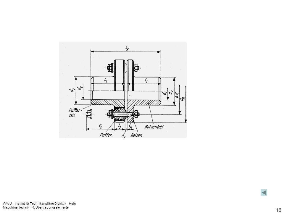 WWU – Institut für Technik und ihre Didaktik – Hein Maschinentechnik – 4. Übertragungselemente 16
