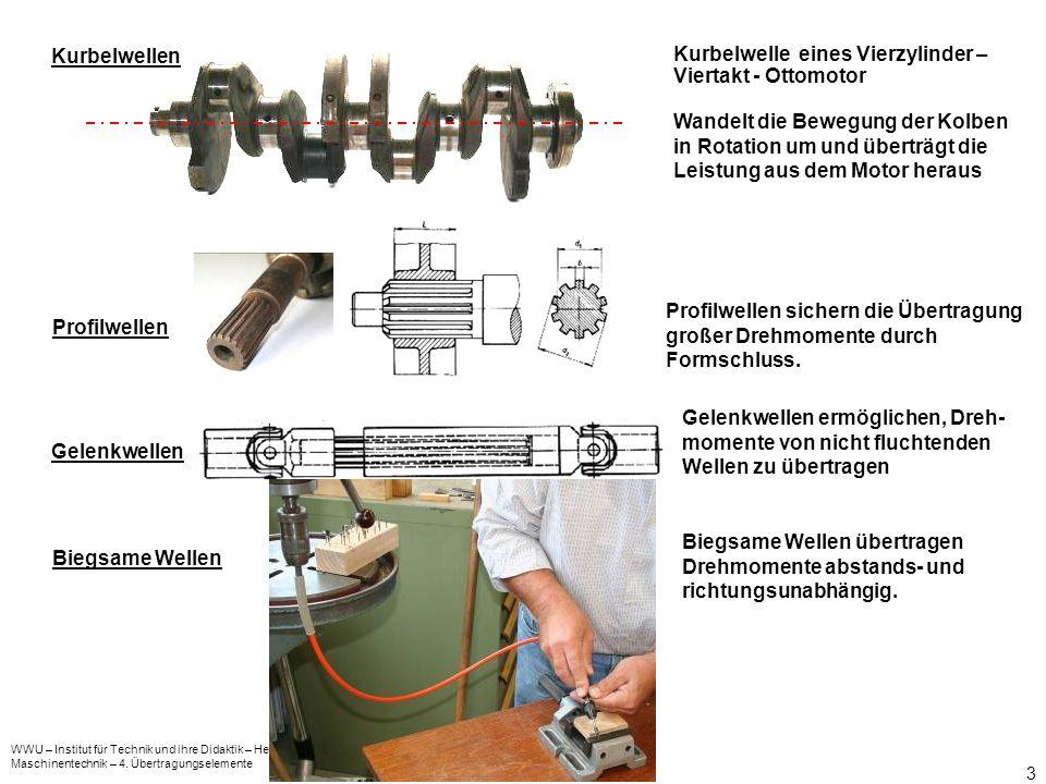 WWU – Institut für Technik und ihre Didaktik – Hein Maschinentechnik – 4. Übertragungselemente 3 Kurbelwellen Kurbelwelle eines Vierzylinder – Viertak