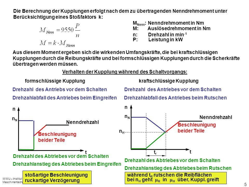 WWU – Institut für Technik und ihre Didaktik – Hein Maschinentechnik – 4. Übertragungselemente 5 Die Berechnung der Kupplungen erfolgt nach dem zu übe