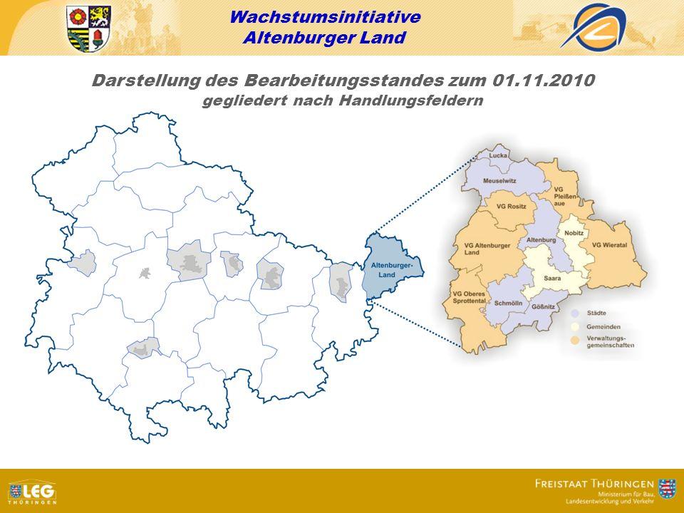 Wachstumsinitiative Altenburger Land Darstellung des Bearbeitungsstandes zum 01.11.2010 gegliedert nach Handlungsfeldern